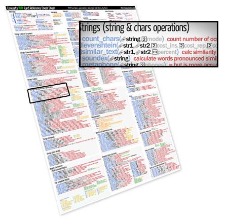php-cheat-sheet